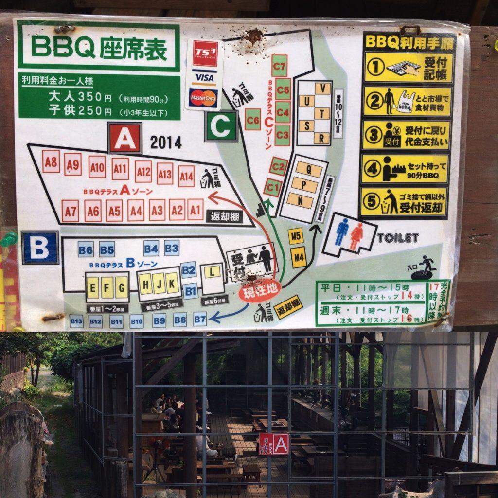 とと市場BBQ